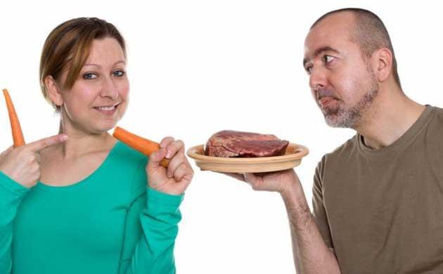 зодиакальные диеты