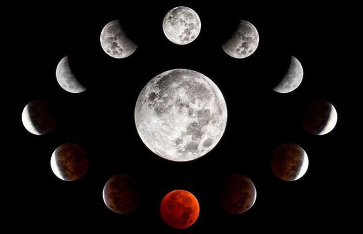 самый лучший день для голодания по лунному календарю